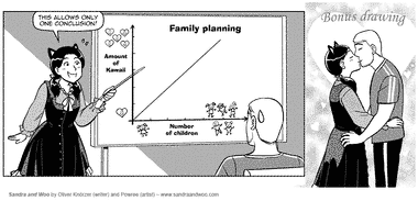 [1208] Family Planning