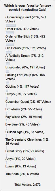 Poll Nr. 5
