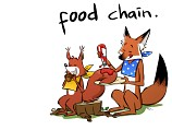 Food Chain Wallpaper