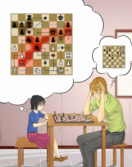 Yuki Makimachi: Chess Master