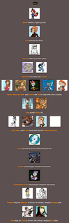 The Webcomic Hunger Games: Day 1
