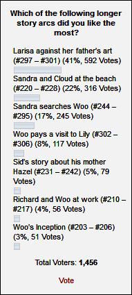 Poll Nr. 41
