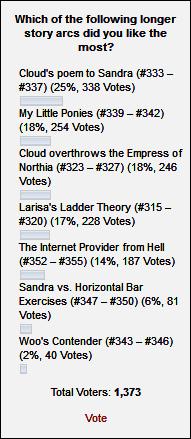 Poll Nr. 45