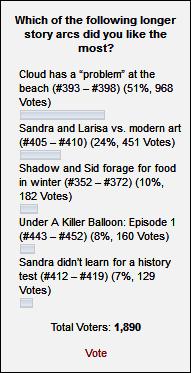 Poll Nr. 57